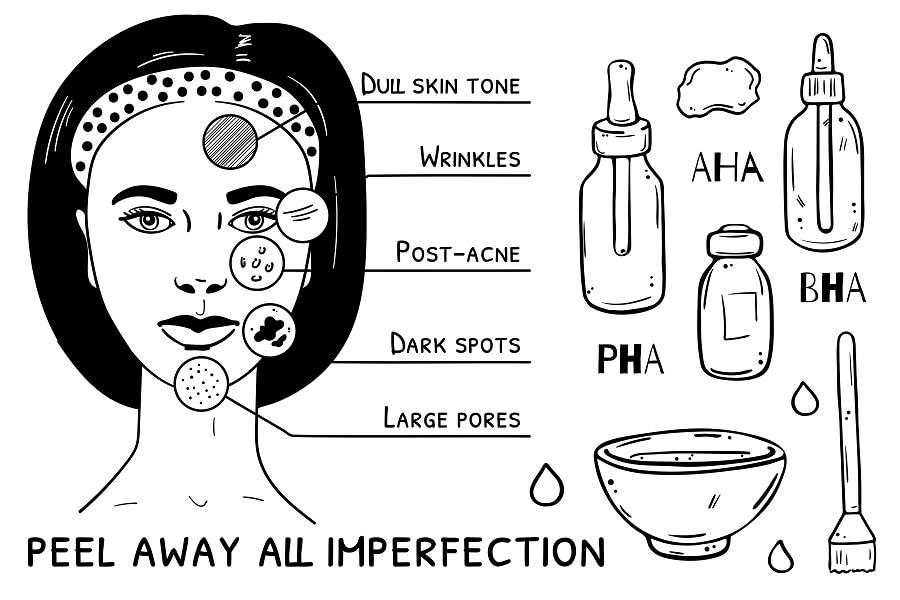 Cara Memilih Skincare untuk Kulit Berjerawat